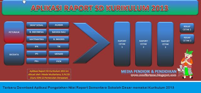 Aplikasi Pengolahan Nilai Raport SD Kurikulum 2013