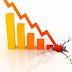 38,8 εκατομμύρια ευρώ οι ζημίες μεγάλης βιομηχανίας