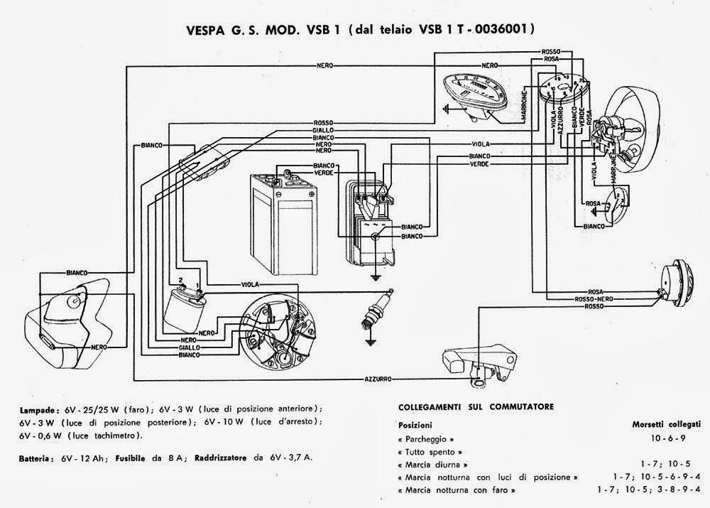 Vespa e Basta!: Tutti gli schemi elettrici (o quasi) delle