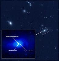 Supermassive Black Hole CXO J101527.2+625911