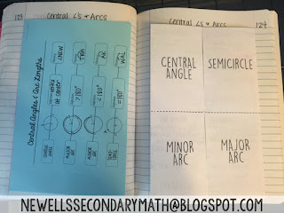 Central Angles and Arcs Foldable