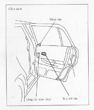 Các chức năng điều khiển cửa sau xe Ford Laser