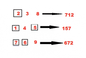 Thai Lottery 3up Winning Number Tips For 16-06-2018