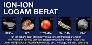 infografik membran ro