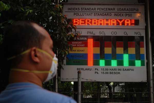 Indeks pencemaran udara di Pekanbaru Riau