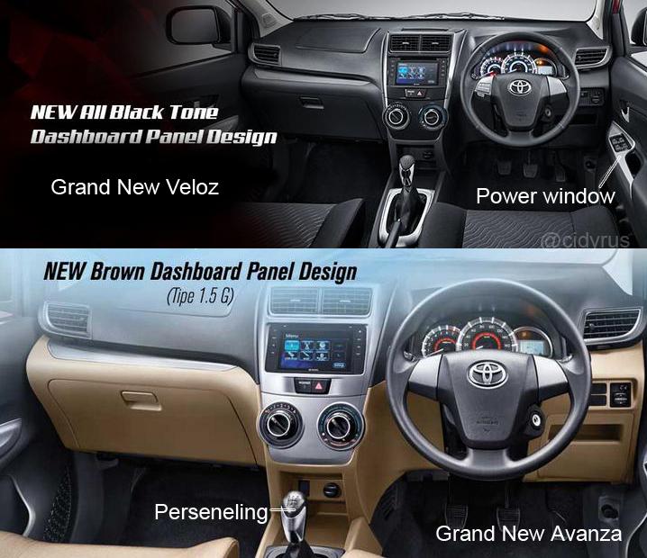 Velg Grand New Veloz 1.3 Review Avanza 2017 Mobilnya Keluarga Muda Yang Ingin Tampil Lebih Interior