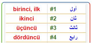 الدرس 11 الحادي عشر : الأرقام الترتيبية  تعليم التركية ببلاش