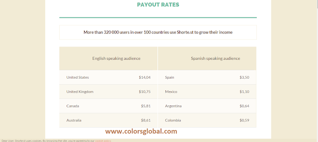 Top 3 highest paying url shortener- paying rate