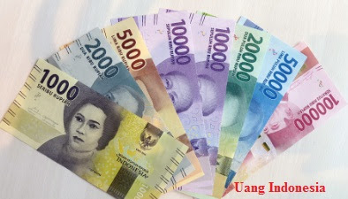 Pengelolaan Uang, Materi IPS Kelas 3 SD