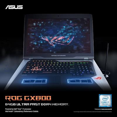 ASUS ROG GX800 Bertenaga Ekstra