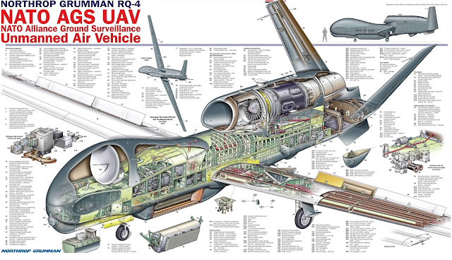 Northrop Grumman RQ-4 Global Hawk Cutaway Drawing
