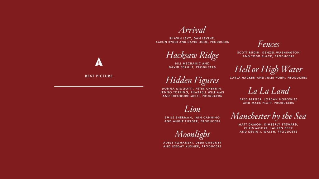 Ranking This Years Best Picture Nominees additionally N Rc5 besides Vanity Fair Hollywood Issue 20 Years Whitewashed Covers additionally The academy announces major changes so the oscars won t be sowhite as well Oscar Award 2017 Nominees And Winner 89th Oscar Award Final Nomination. on oscar nominees 2016 group