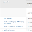 Why Google Labeled 'Not Provided' for Keywords Data in Google Analytics and Some Workarounds