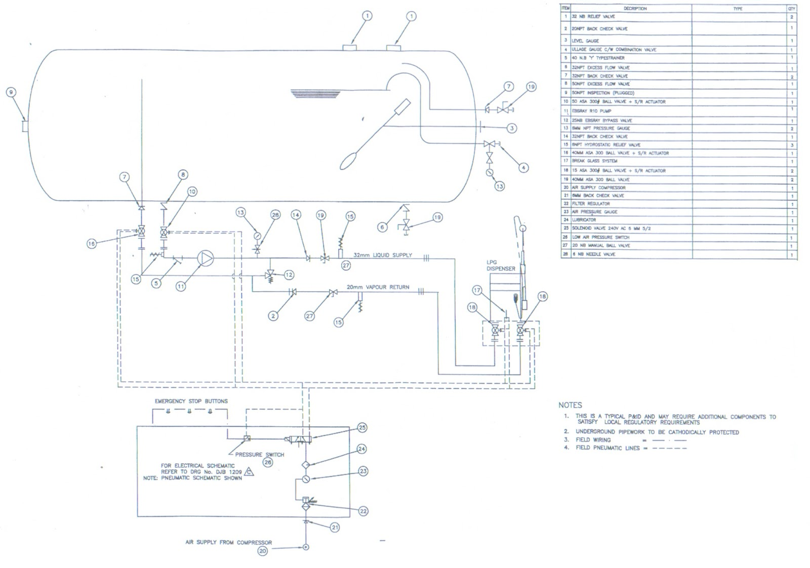 Engineering Zone: LPG AutoGas Station Installation Drawing