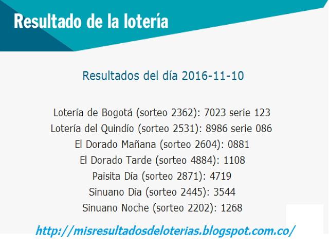 Resultados de las loterias de Colombia hoy