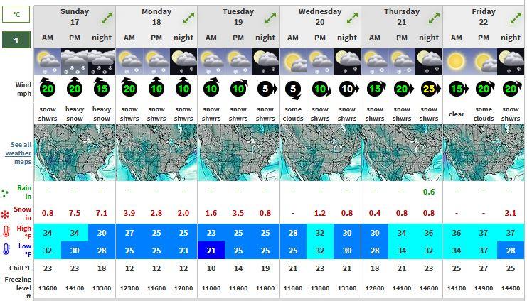 https://www.mountain-forecast.com/peaks/Grand-Teton/forecasts/4197