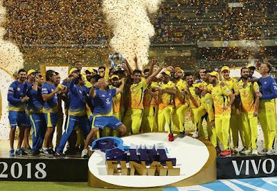 IPL( 2008 - 2018 ) Orange Cup, Purple Cup, Winner and runners-up of Each IPL season