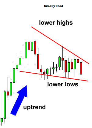 Ajed forex big shadow trade forex