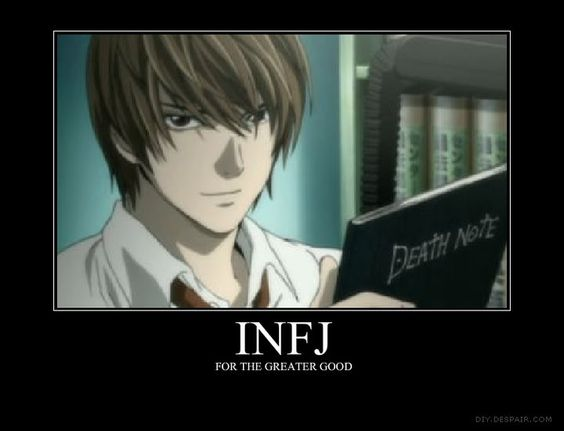 I've Got INFJ-T for Personality Test