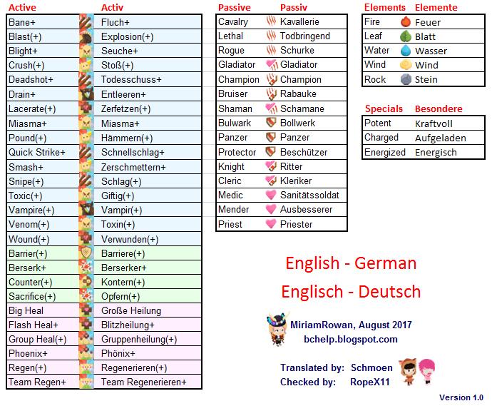 glück englisch