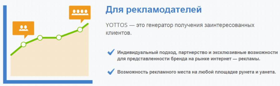 yottos_02