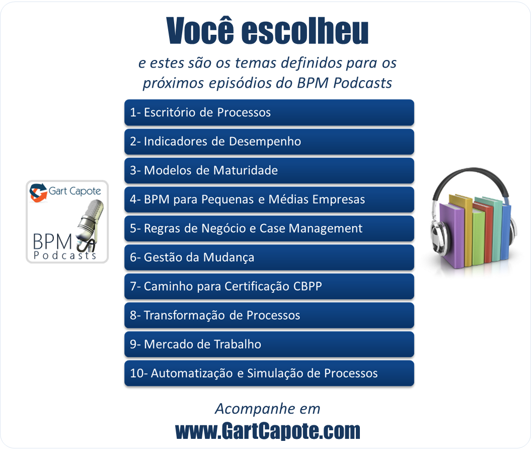 Gart Capote Mundo Bpm 2014