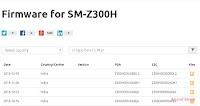 Flash Stock ROM Samsung GALAXY Z3 (Z300H/DD INDIA)