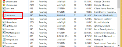 Desktop Window Manager (dwm.exe)