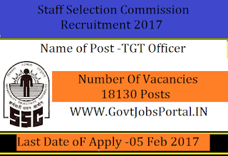 Service Selection Commission Recruitment 2017 For Trained Graduate Teacher Post