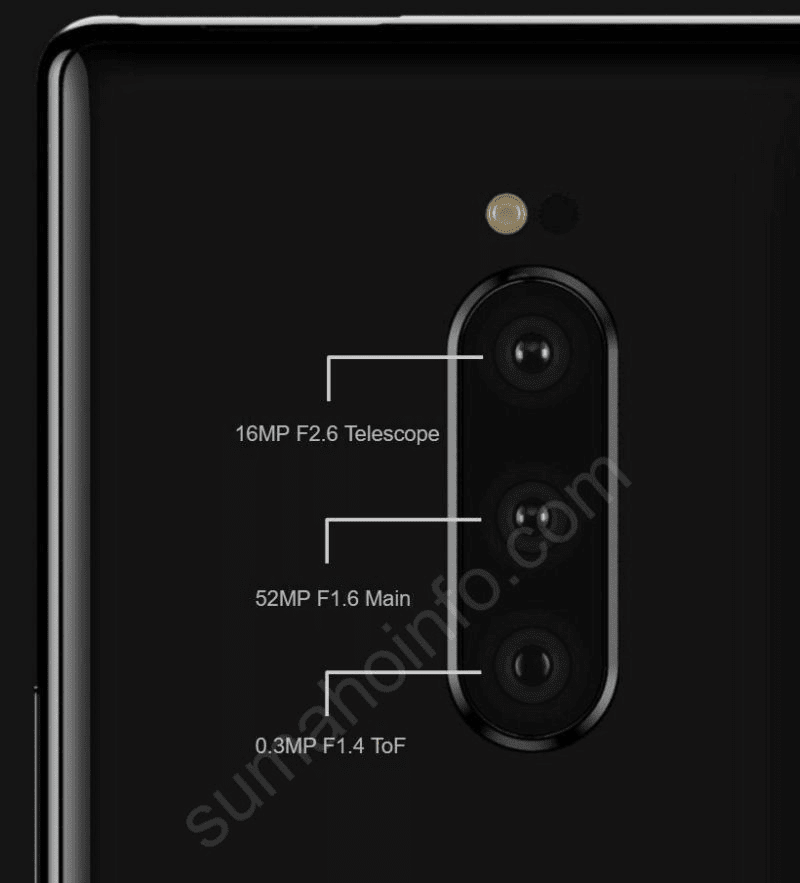 Rumored triple-cam specs