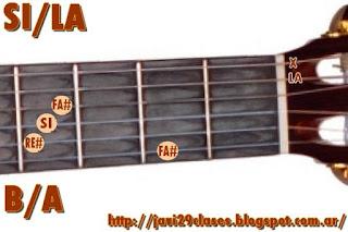 acorde guitarra chord guitar (SI con bajo en LA)
