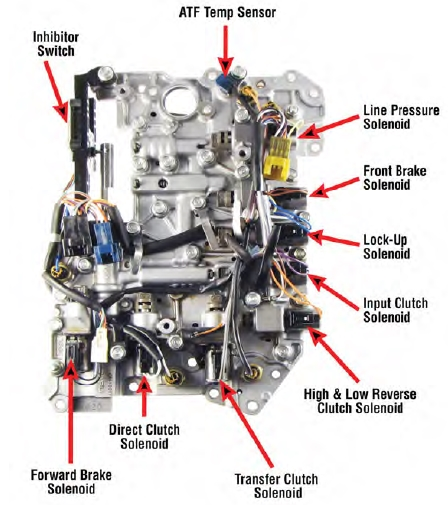 Subaru SAT Valve Body Explained