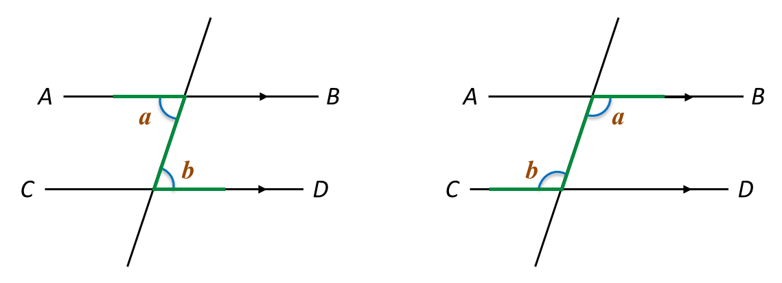 11 Angles and Lines II  PT3 Mathematics