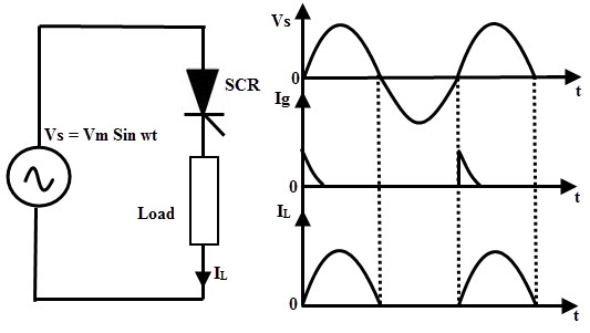 triac basic structure and equivalent circuit