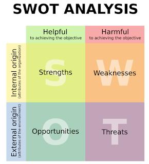 Contoh Makalah Analisis Swot PT.BCA Tbk Lengkap