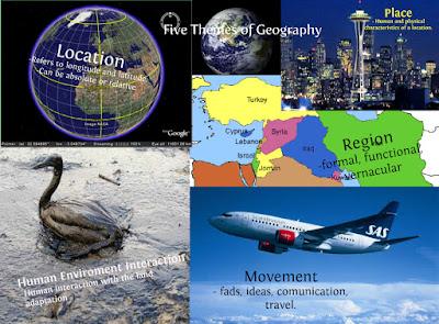 Konsep Geografi Menurut Asosiasi Geograf Amerika