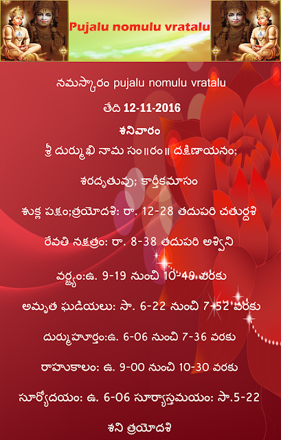Today's panchangam in Telugu ,hanuman images