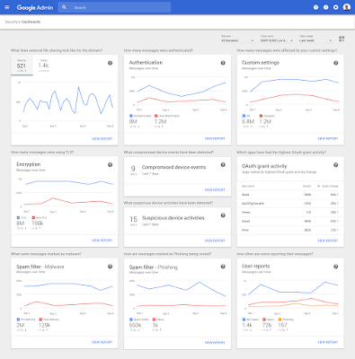 Improving the security center with custom dashboard charts and new email logs