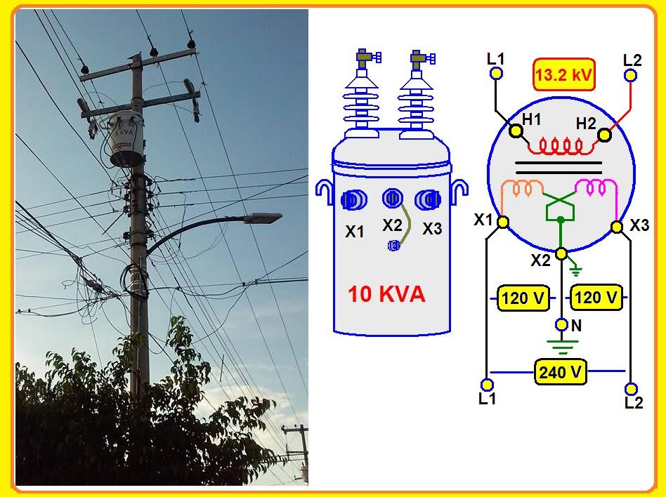 Coparoman distribuci n de la energ a el ctrica for Subida de tension electrica