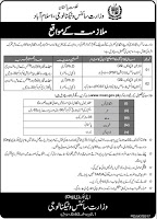 Ministry of Science and Technology Islamabad Government of Pakistan Announced Jobs