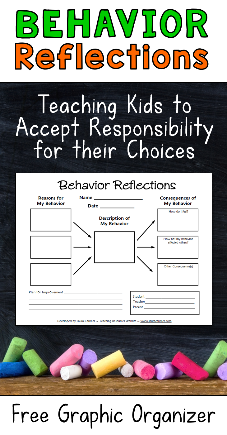 Corkboard connections may 2012 teaching kids to accept responsibility for their choices fandeluxe Image collections