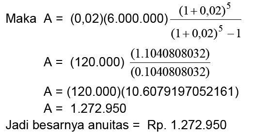 Angsuran Dan Anuitas Materi Lengkap Matematika