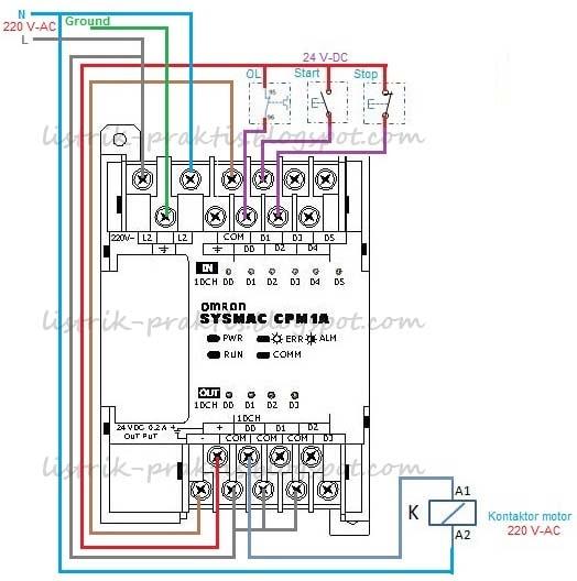 4 Langkah Mudah Merubah Diagram Kontrol Konvensional ke Ladder