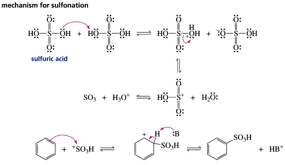 Electrophilic Aromatic Substitution - Chempapy