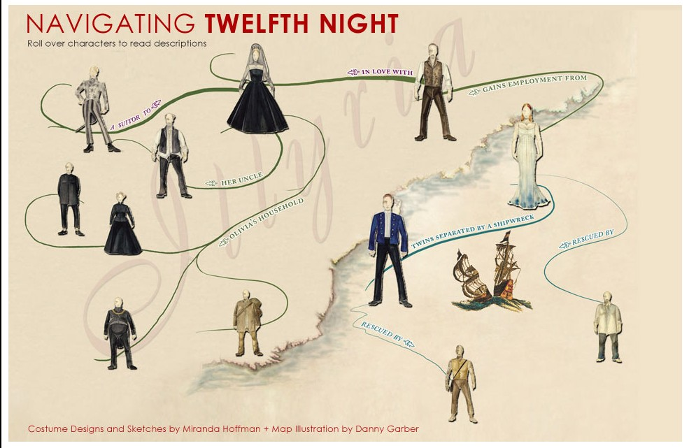 kj s study of shakespeare s twelfth night twelfth night using  the map is a useful way to visualise the relationships between characters in twelfth night make your own character map underneath each character you