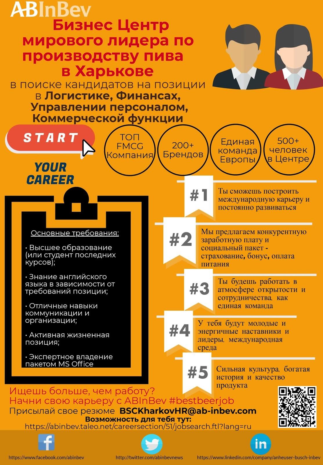 Работа в БСЦ САН ИнБев Украина