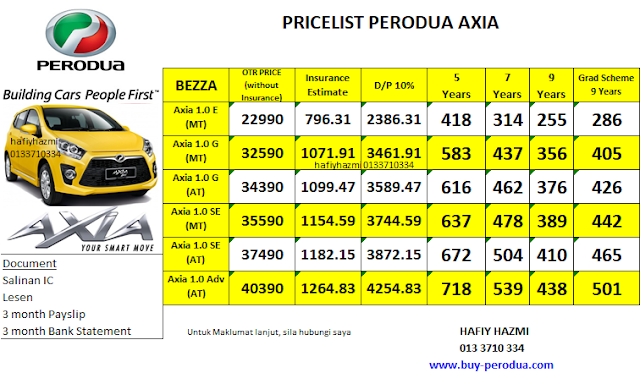 Promosi Perodua Axia September 2018