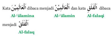 Pengertian dan Macam-macam Waqaf