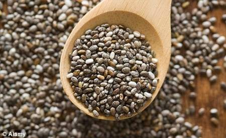 benefits of chia seeds - Example 1