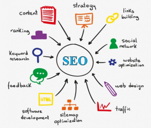 Best SEO Tutorial for beginners | step by step |